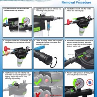 Procedure Instruction Illustration 3D vray rendering