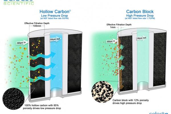 caparison technical illustration rendering graphic 3D